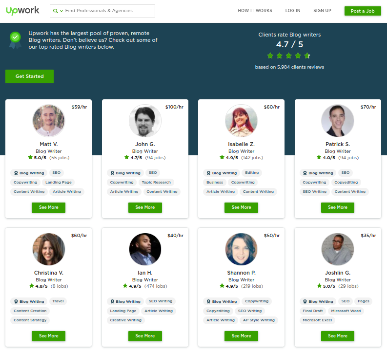 Example of Online Earning by Freelance Writing Showcasing Writer Charges displayed on UpWork